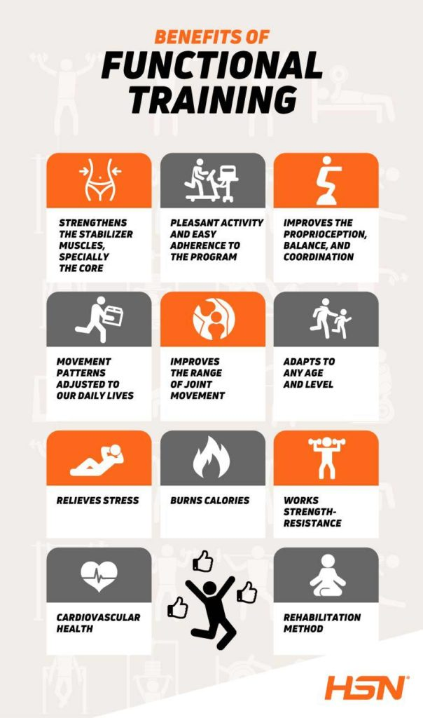 Benefits of functional training