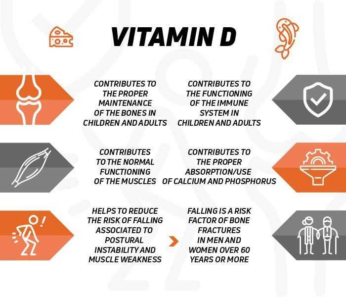 What are the properties of vitamin D?