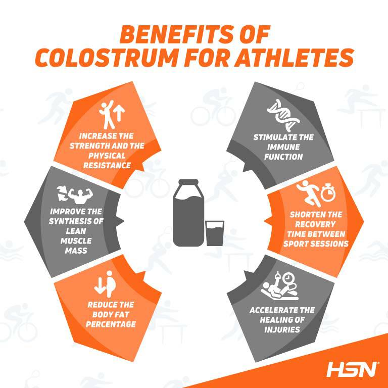 Benefits of Colostrum for Athletes