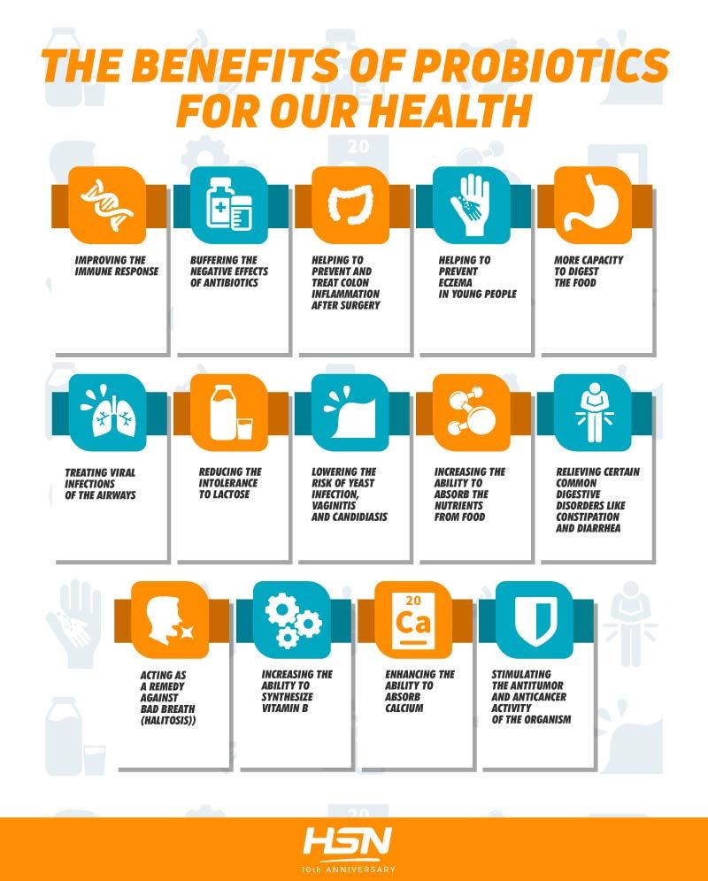 Benefits of probiotics for health