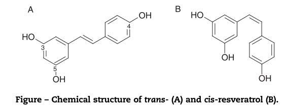 Chemical structure of trans- and cis-resveratrol