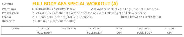 Workout description