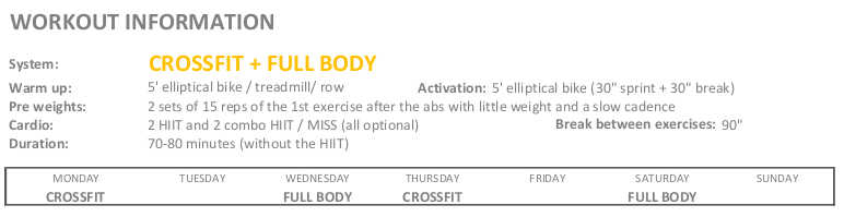 Workout Information