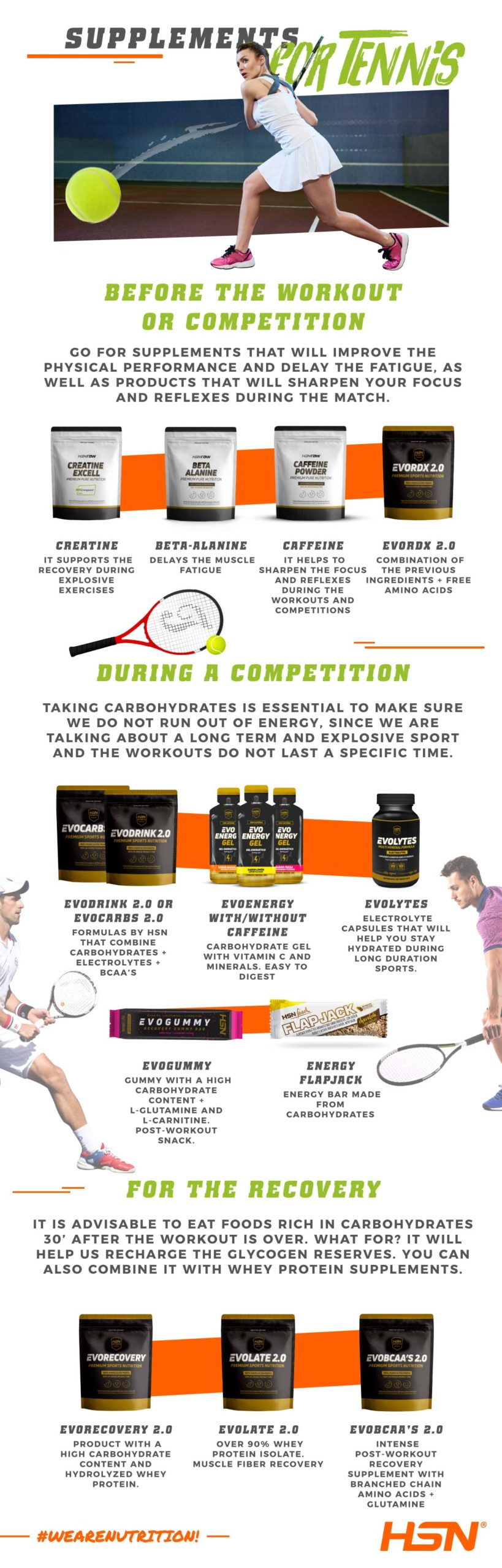 Info about supplements for tennis