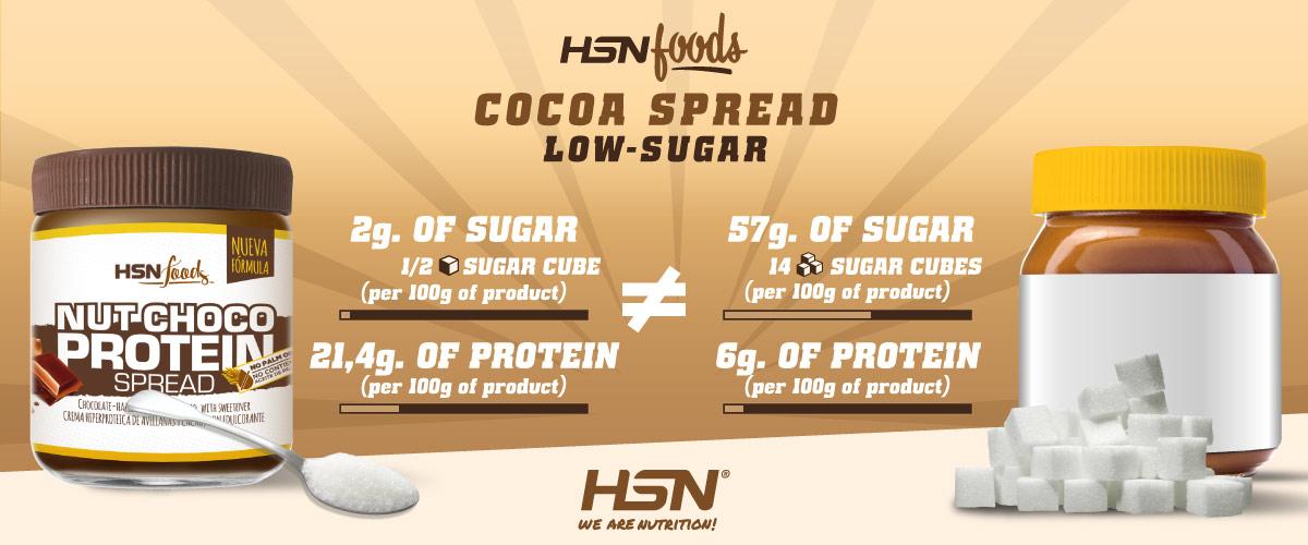 Low sugar cocoa spread