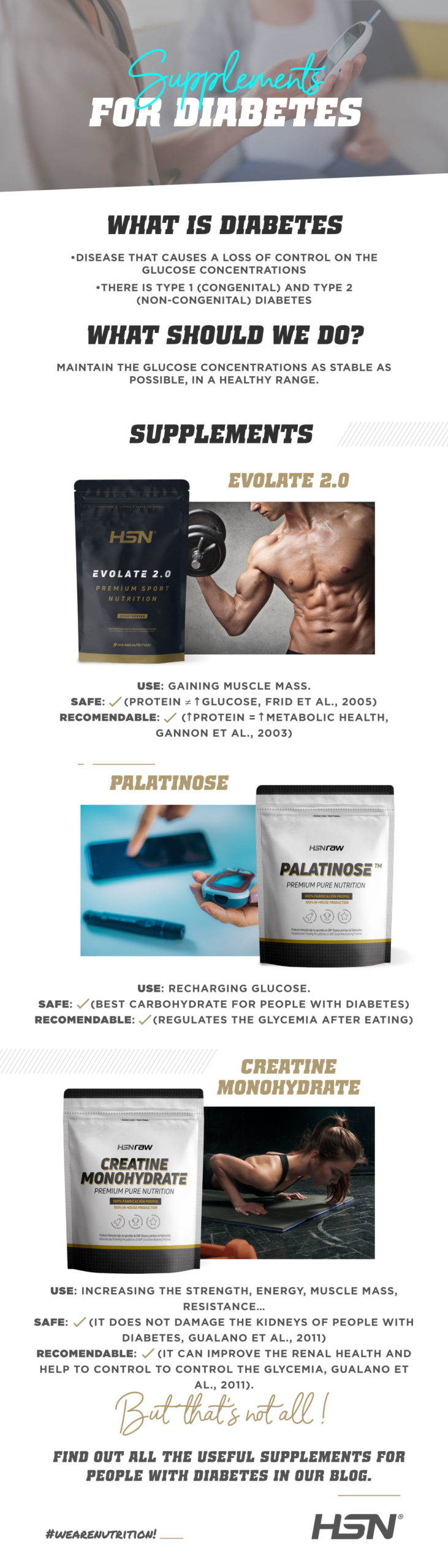 Supplements for diabetes infographic