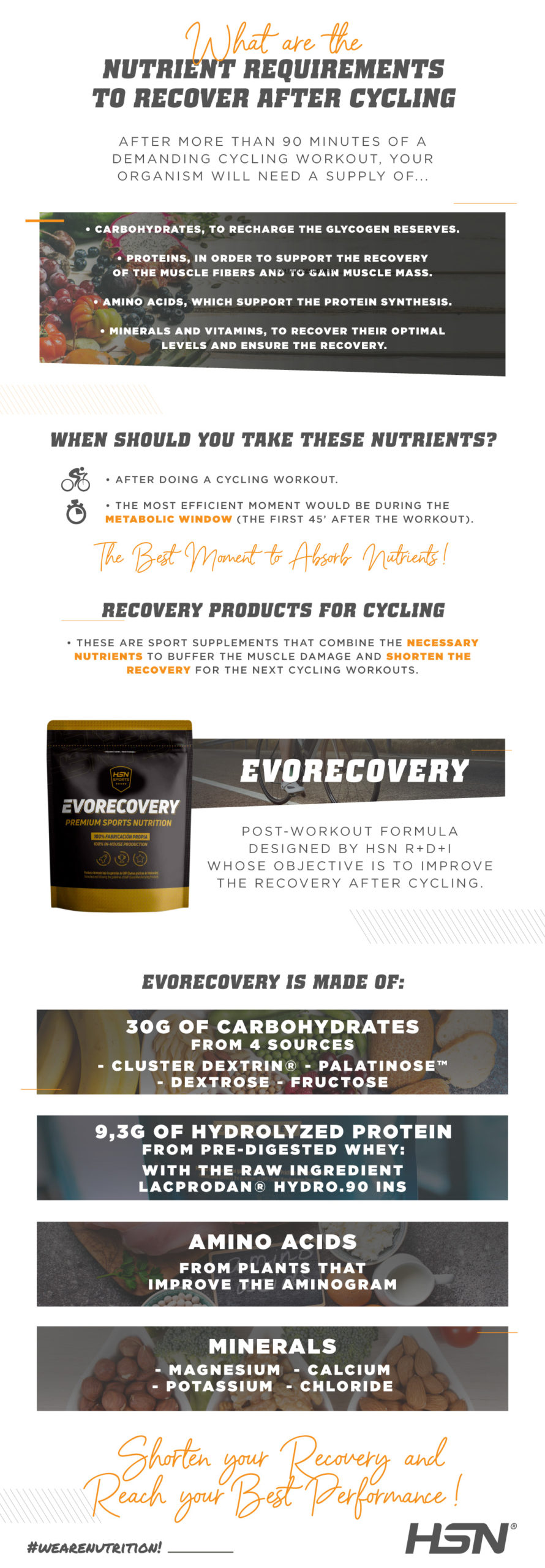 Evorecovery Infographic