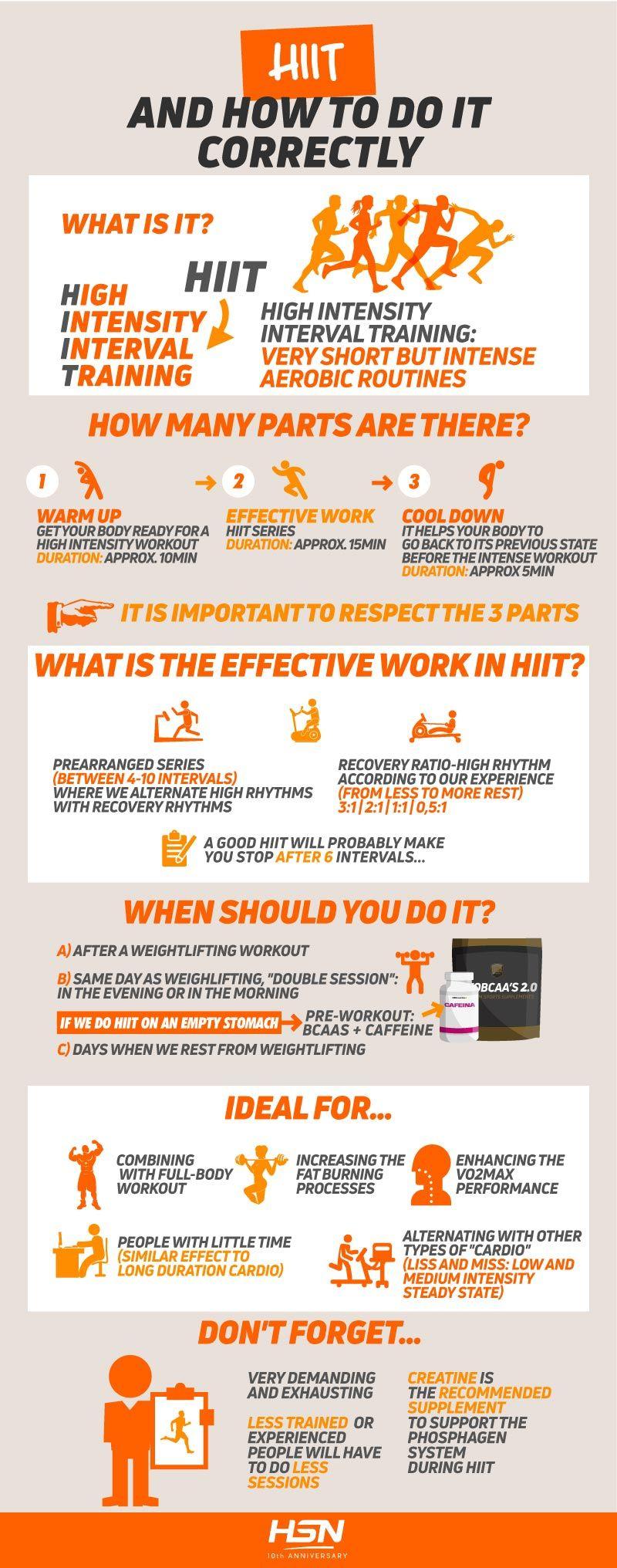 Infographic HIIT