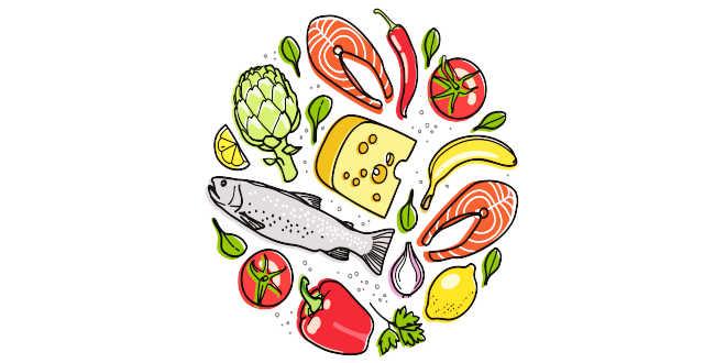 Food energy sports training