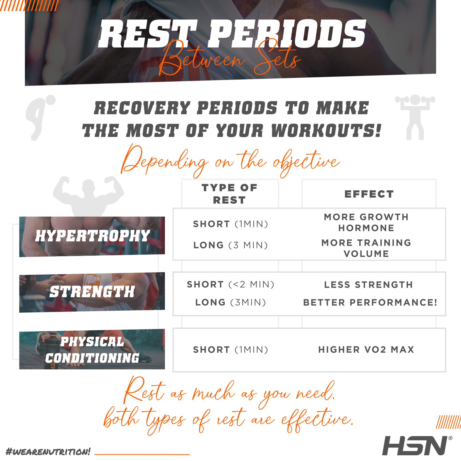 How long should you rest between sets info