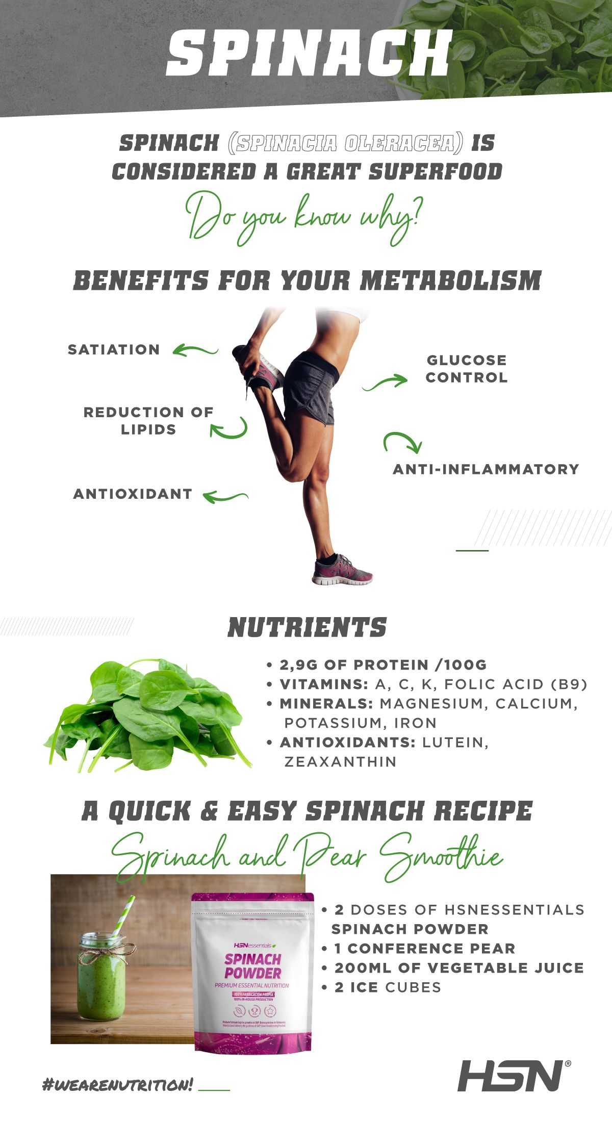 Infographic spinach