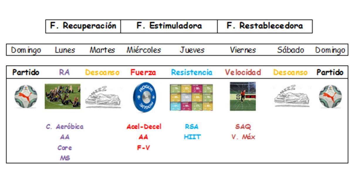 Planning preparatory referees