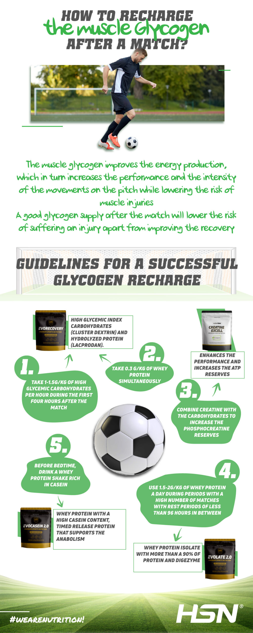 How to recharge the muscle glycogen