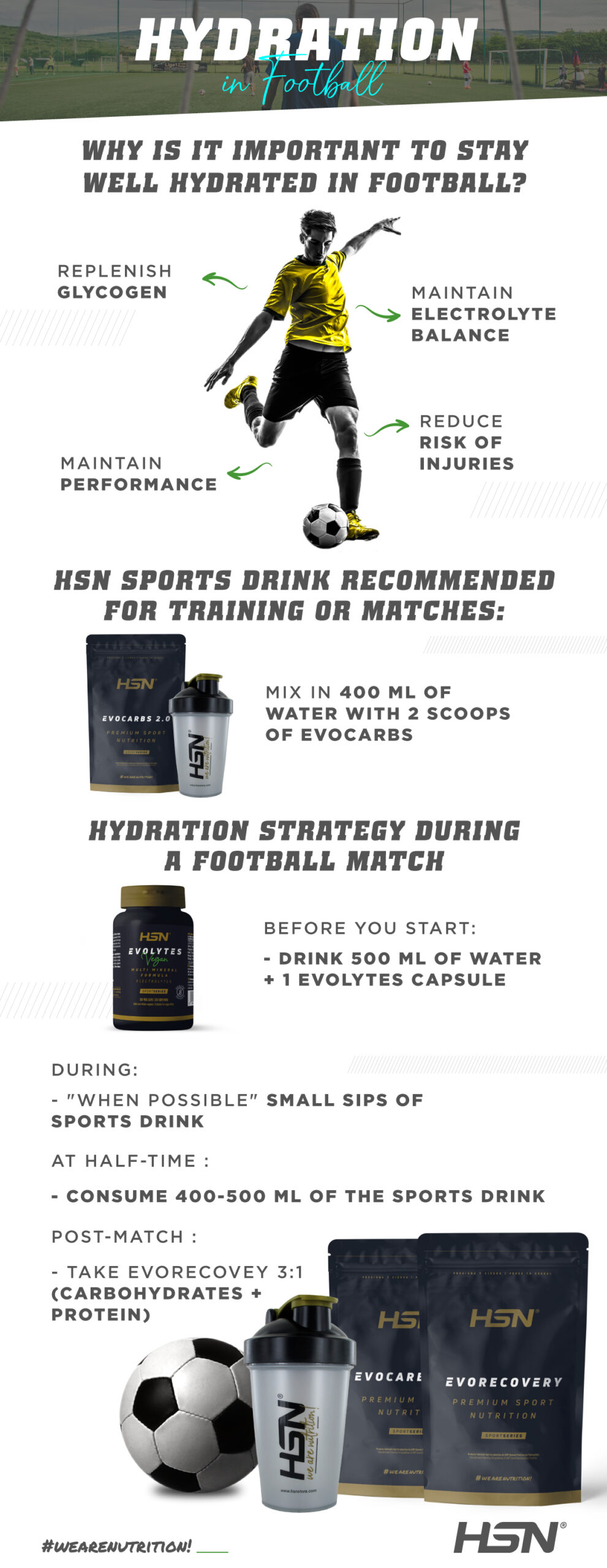 Hydration in football info