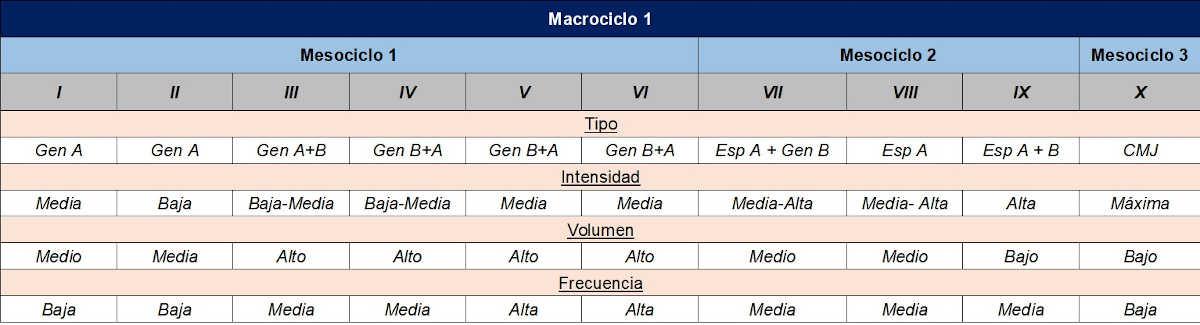 Macrocycle 1-1