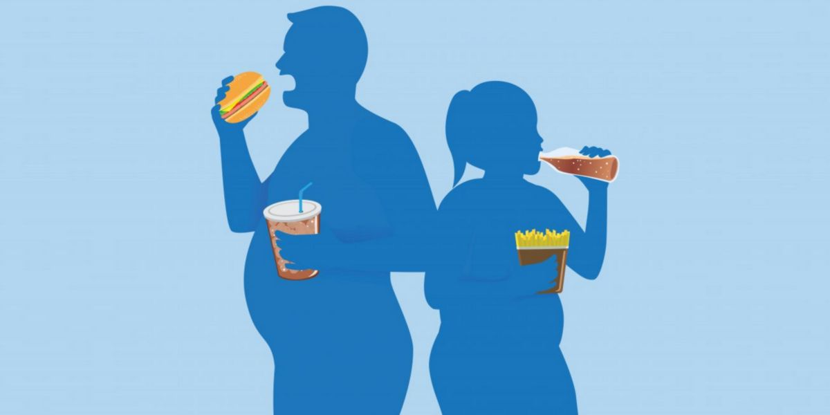 Association with diabetes and obesity