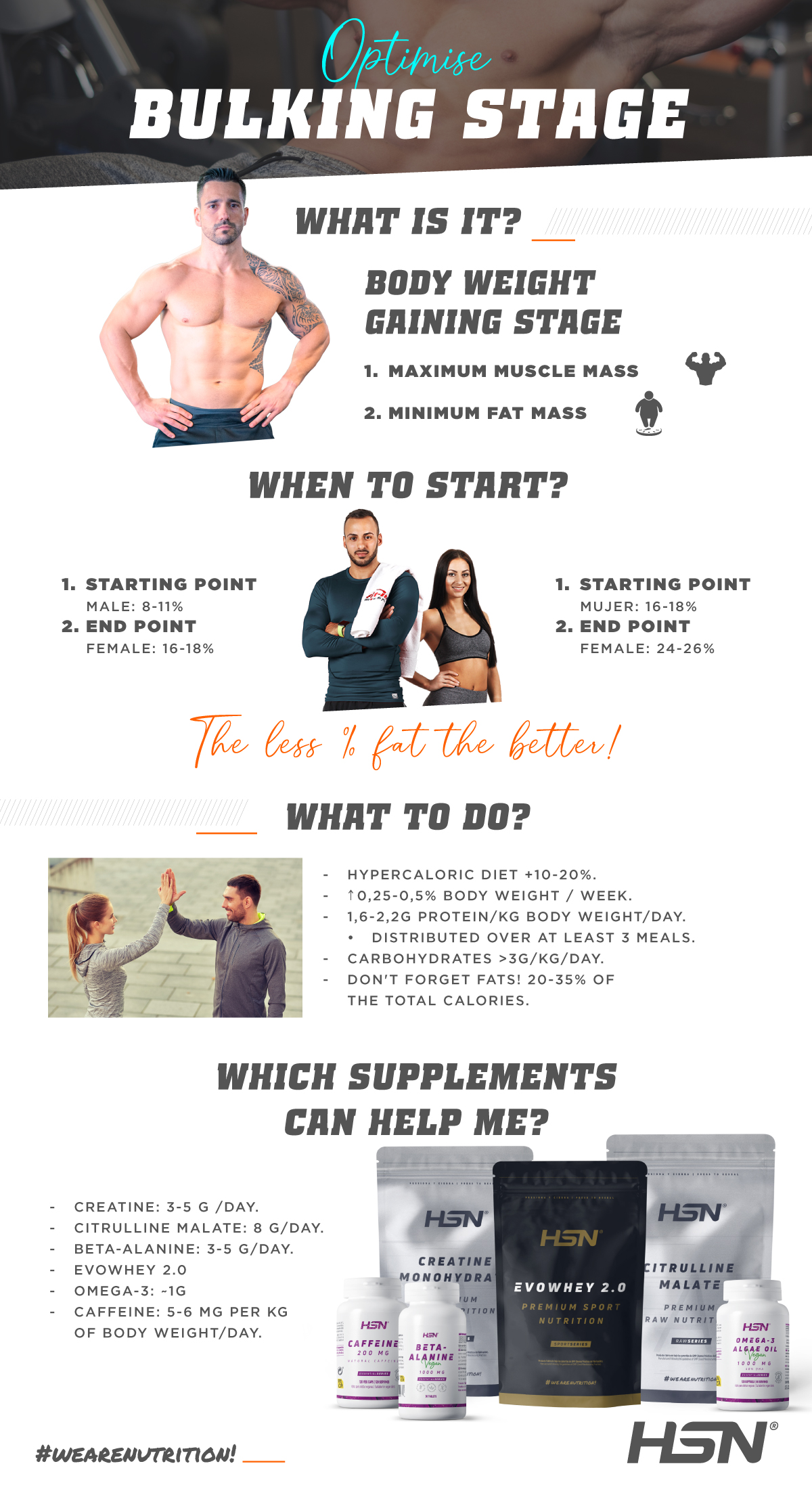 Cutting and bulking infography