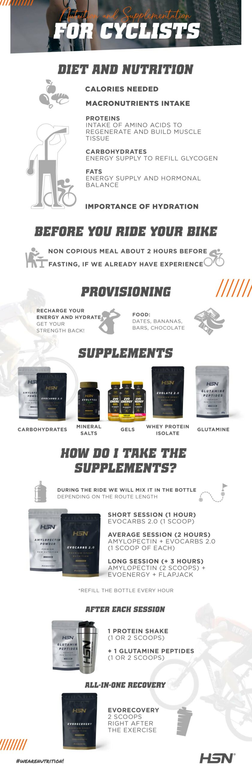 Nutrition and Supplementation for Beginners Cyclists Info