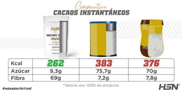 Comparativa_Cacaos