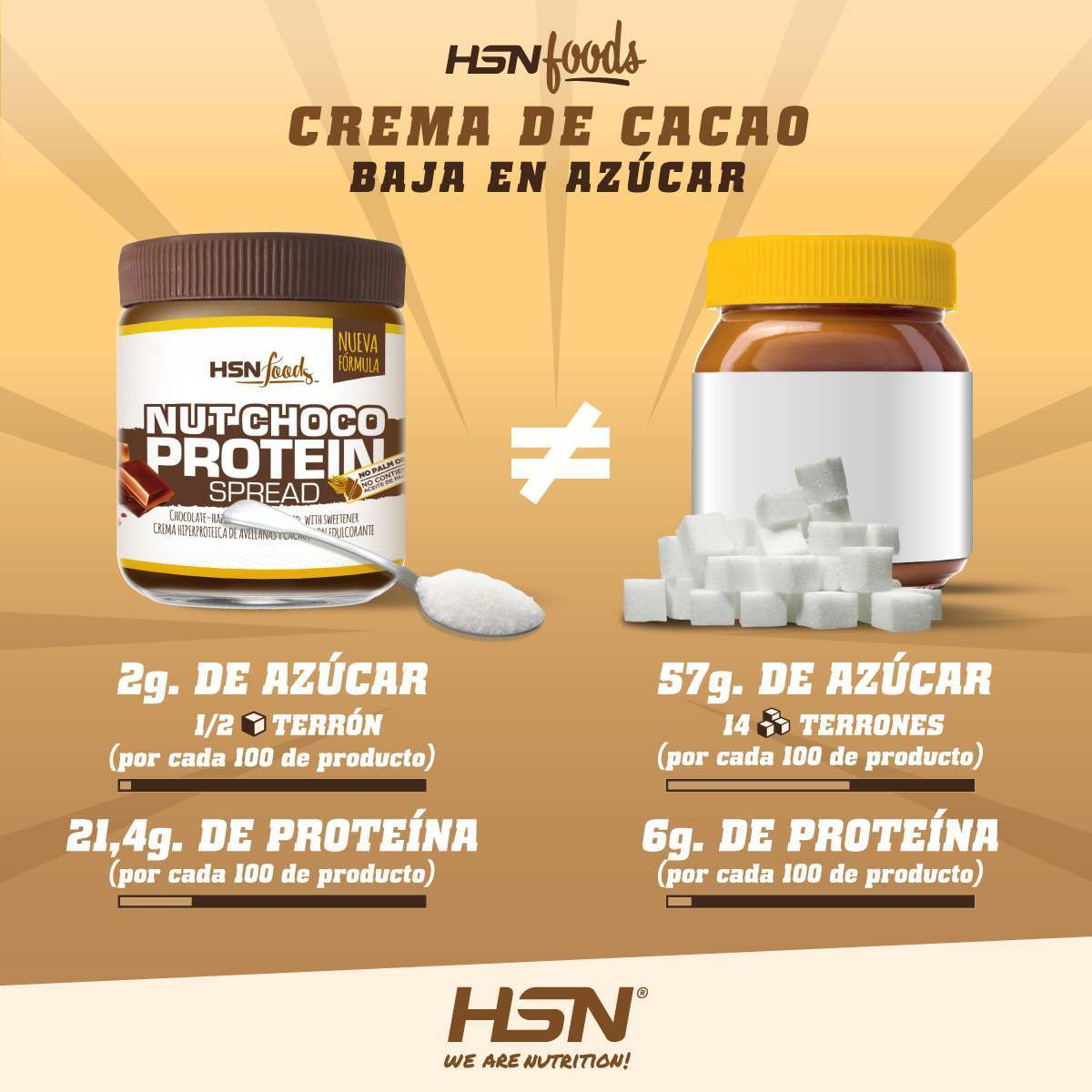 Nut Choco Protein FoodSeries