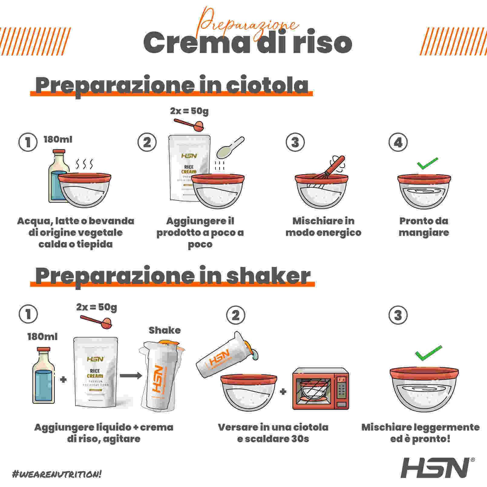 Come Prendere la Crema de Riso
