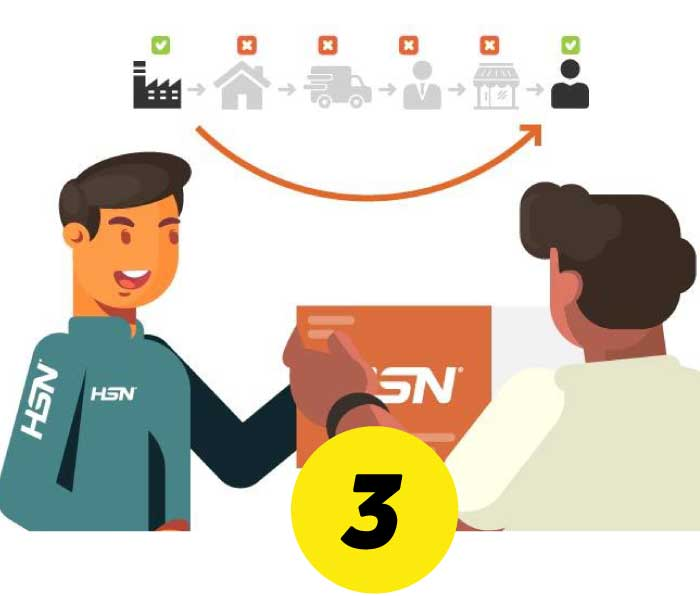 Sin intermediarios HSN