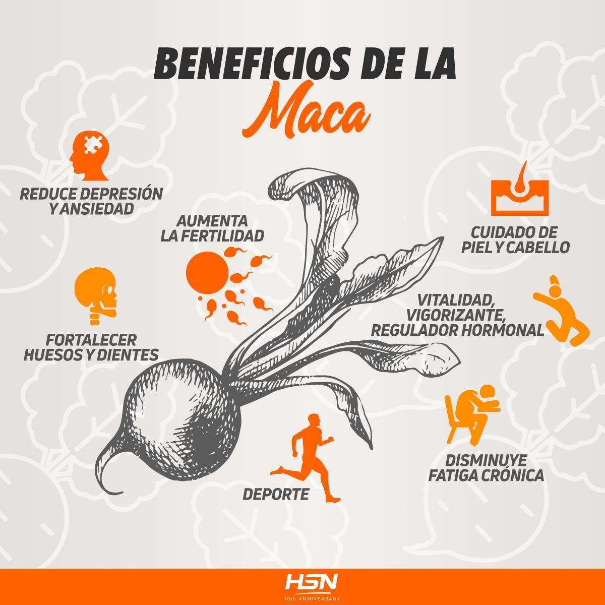 Beneficios Maca Andina