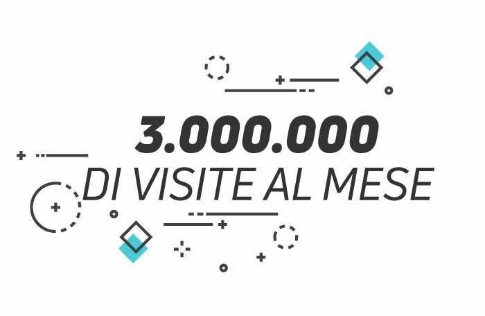 3.000.000 di visite al mese