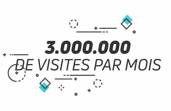 3.000.000 de visites par mois